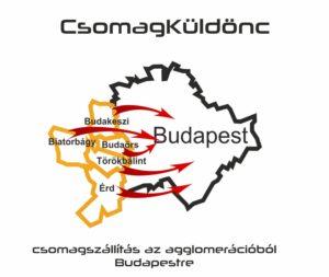 csomagszállítás a agglomerációból Budapestre